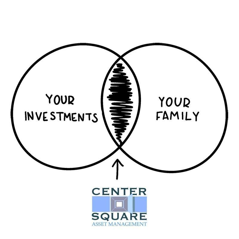 Investments Family